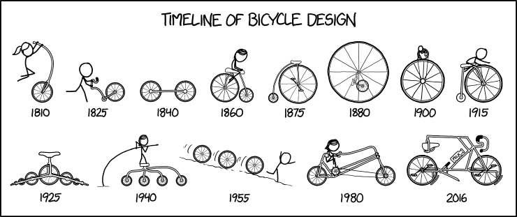 Timeline_of_bicycle_design