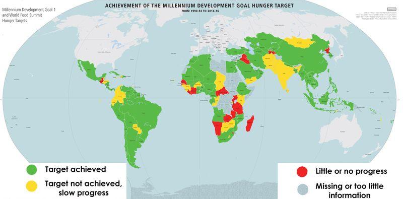 FAO World Hunger