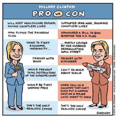 HillaryProCon600
